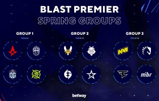 Here are the groups for the BLAST Premier 2021 Spring Season